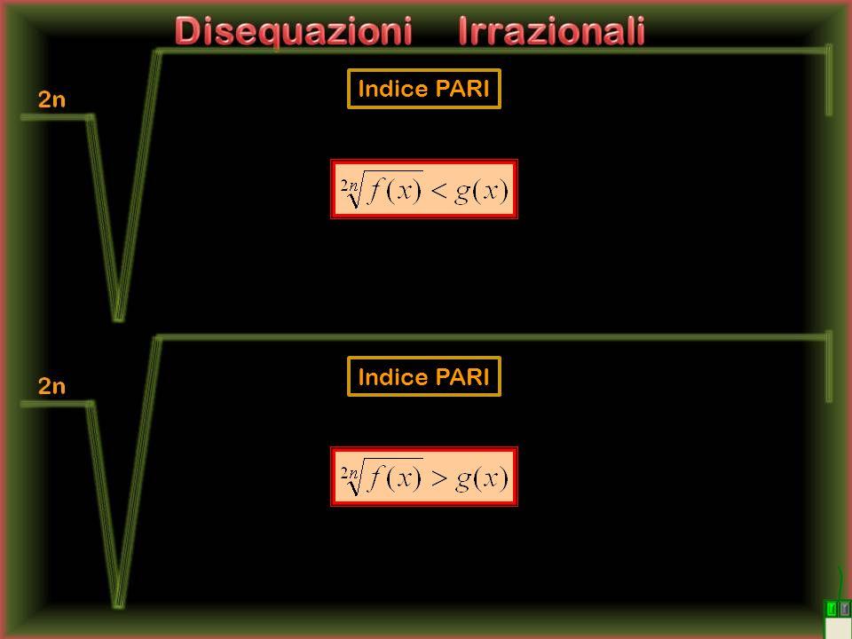 Perché esista la radice di indice pariPerché la radice sia positiva Perché entrambe le funzioni sono positive Indice PARI 5/212-2