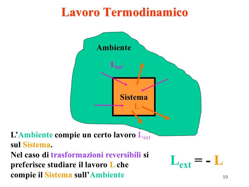 10 Lavoro Termodinamico Ambiente Sistema L ext L L'Ambiente compie un certo lavoro L ext sul Sistema. Nel caso di trasformazioni reversibili si prefer