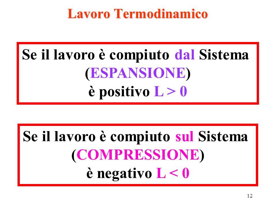 12 Lavoro Termodinamico Se il lavoro è compiuto dal Sistema (ESPANSIONE) è positivo L > 0 Se il lavoro è compiuto sul Sistema (COMPRESSIONE) è negativ