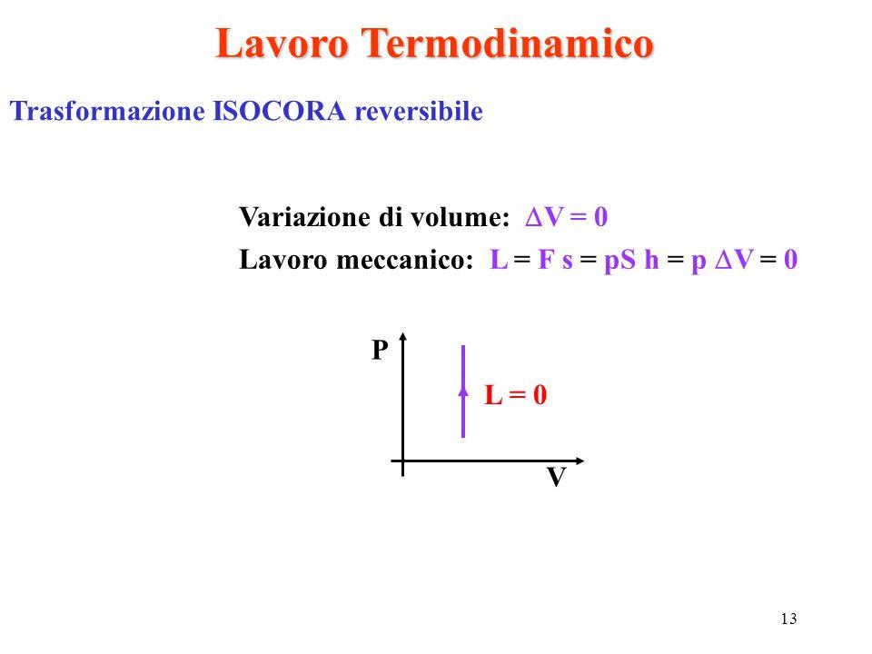 13 Lavoro Termodinamico Trasformazione ISOCORA reversibile Variazione di volume:  V = 0 Lavoro meccanico: L = F s = pS h = p  V = 0 P V L = 0