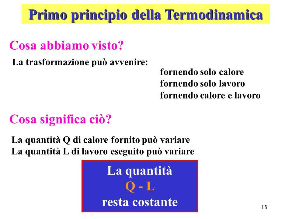 18 Primo principio della Termodinamica La trasformazione può avvenire: Cosa abbiamo visto? Cosa significa ciò? La quantità Q di calore fornito può var