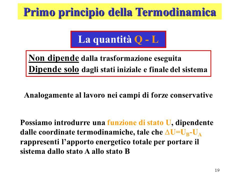 19 Primo principio della Termodinamica La quantità Q - L Non dipende dalla trasformazione eseguita Dipende solo dagli stati iniziale e finale del sist
