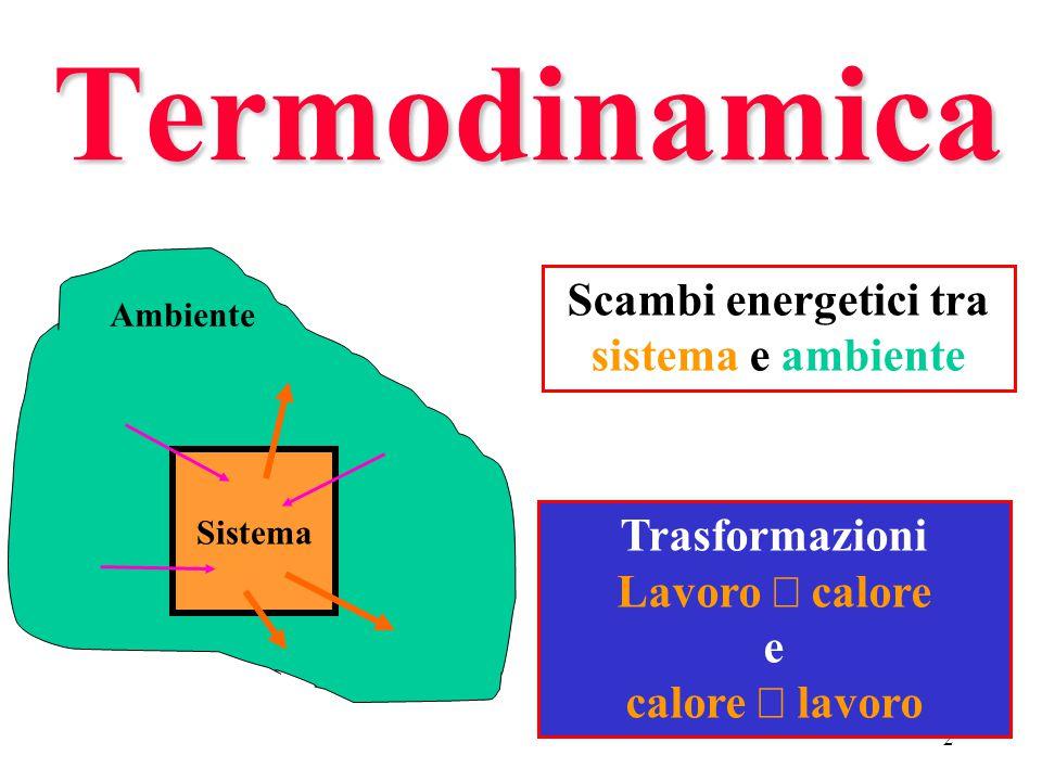 2 Termodinamica Ambiente Sistema Trasformazioni Lavoro  calore e calore  lavoro Scambi energetici tra sistema e ambiente