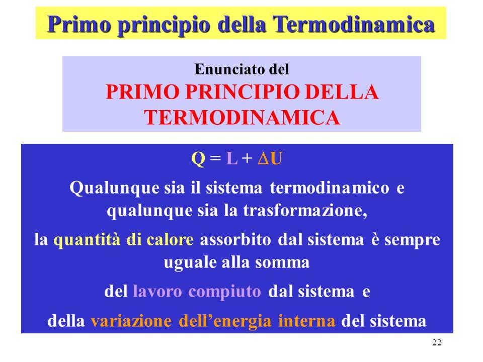 22 Primo principio della Termodinamica Enunciato del PRIMO PRINCIPIO DELLA TERMODINAMICA Q = L +  U Qualunque sia il sistema termodinamico e qualunqu