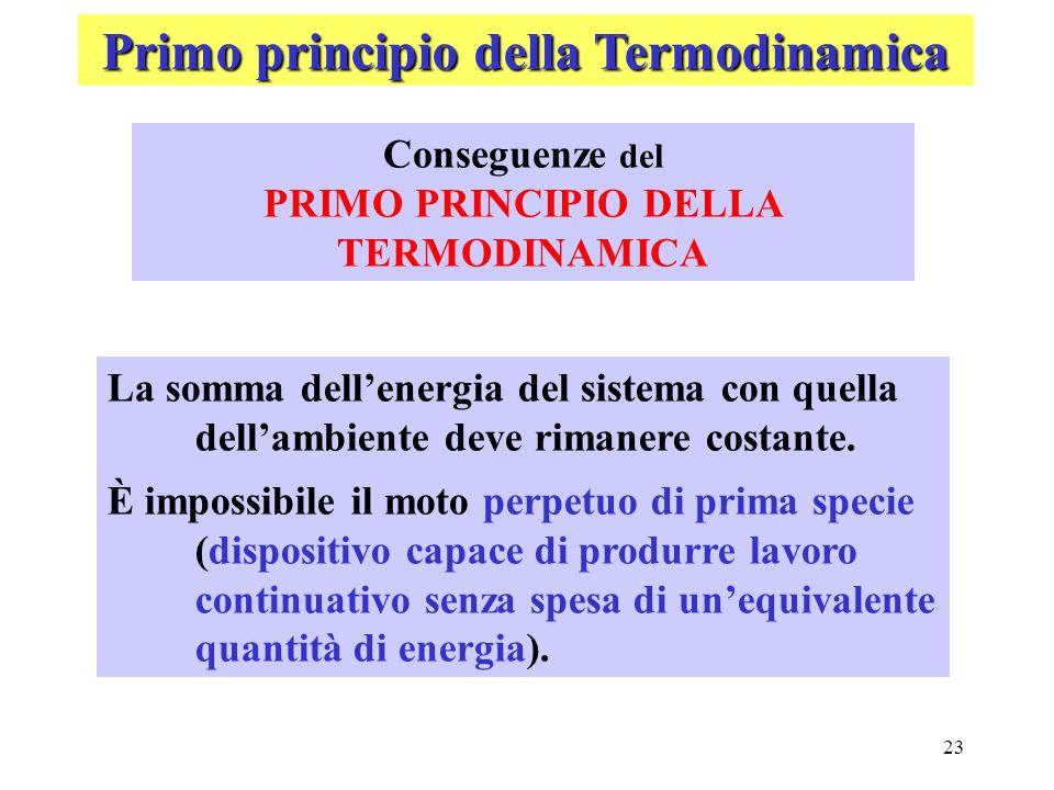 23 Primo principio della Termodinamica Conseguenze del PRIMO PRINCIPIO DELLA TERMODINAMICA La somma dell'energia del sistema con quella dell'ambiente
