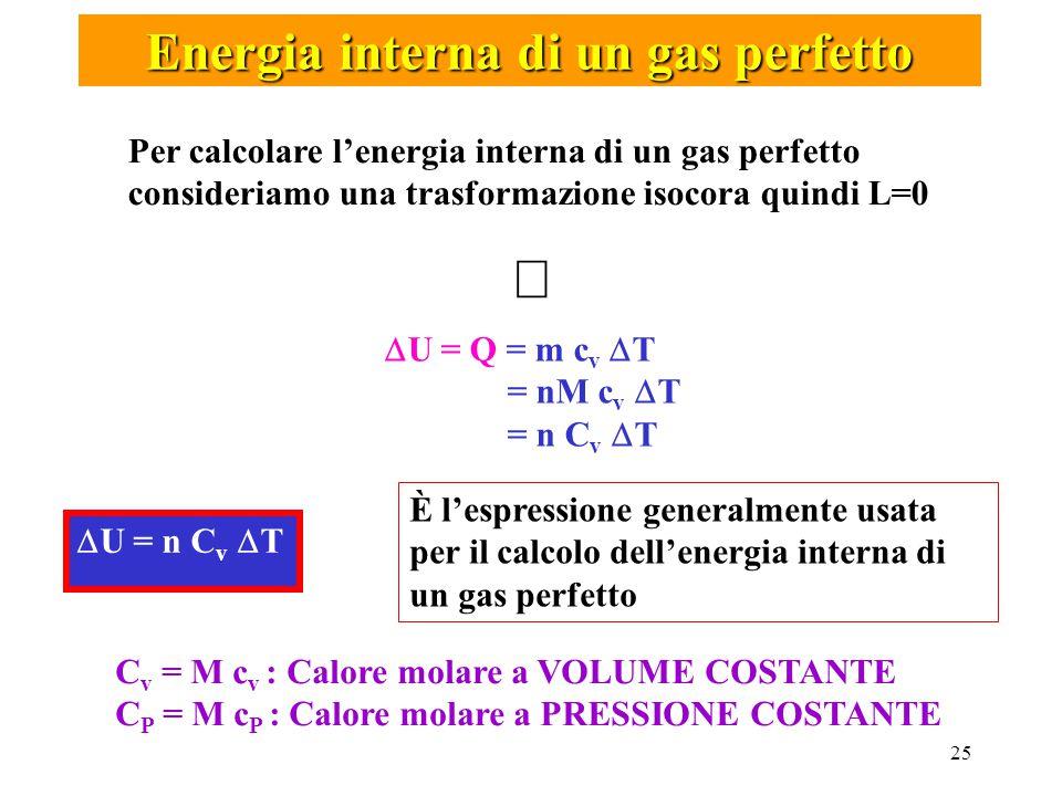 25 Energia interna di un gas perfetto Per calcolare l'energia interna di un gas perfetto consideriamo una trasformazione isocora quindi L=0   U = Q