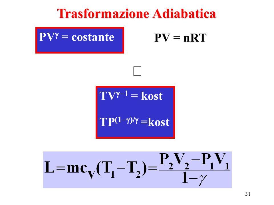 31 Trasformazione Adiabatica PV  = costante  PV = nRT TV  = kost TP  =kost