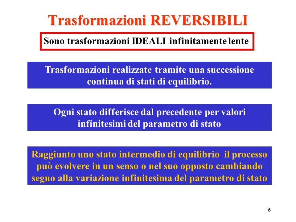 6 Trasformazioni REVERSIBILI Sono trasformazioni IDEALI infinitamente lente Trasformazioni realizzate tramite una successione continua di stati di equ