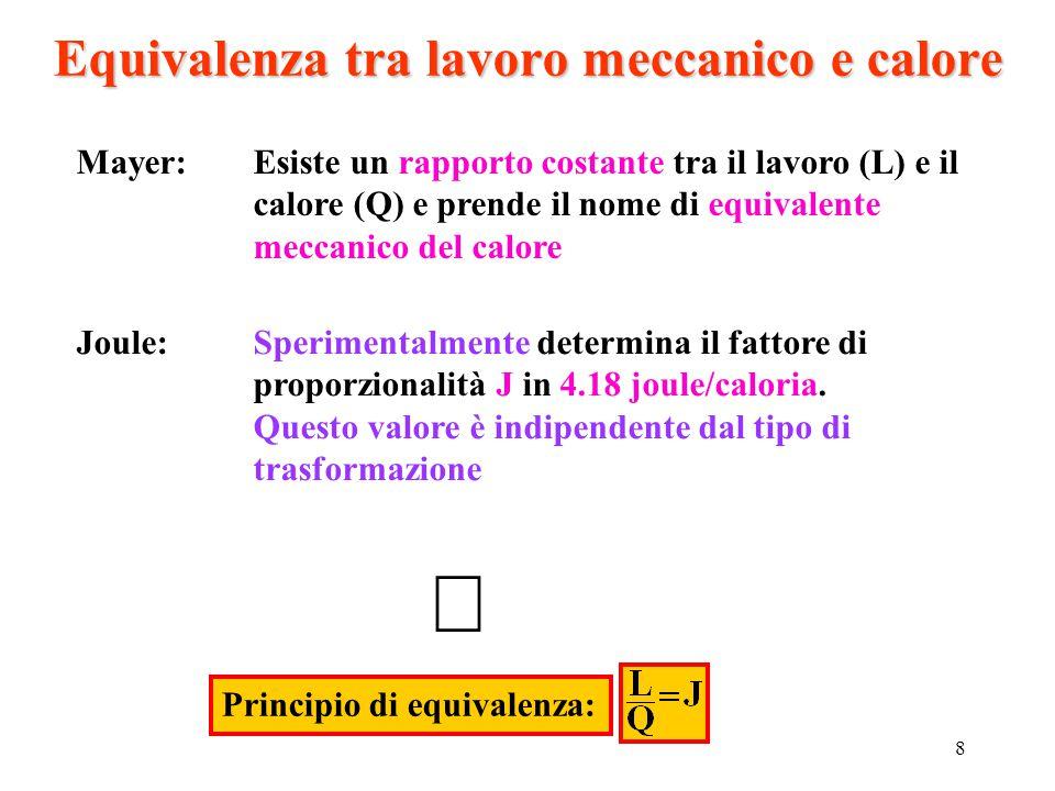 8 Equivalenza tra lavoro meccanico e calore Mayer:Esiste un rapporto costante tra il lavoro (L) e il calore (Q) e prende il nome di equivalente meccan