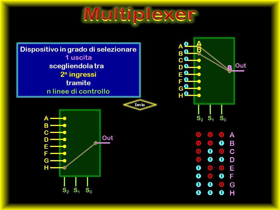 A B C D E F G H S0S0 S1S1 S2S2 Out         Invio Dispositivo in grado di selezionare 1 uscita scegliendola tra 2 n ingressi tramite n linee di controllo Out A B C D E F G H S0S0 S1S1 S2S2  A A  A  B B B  C  D  E  F  G  H 