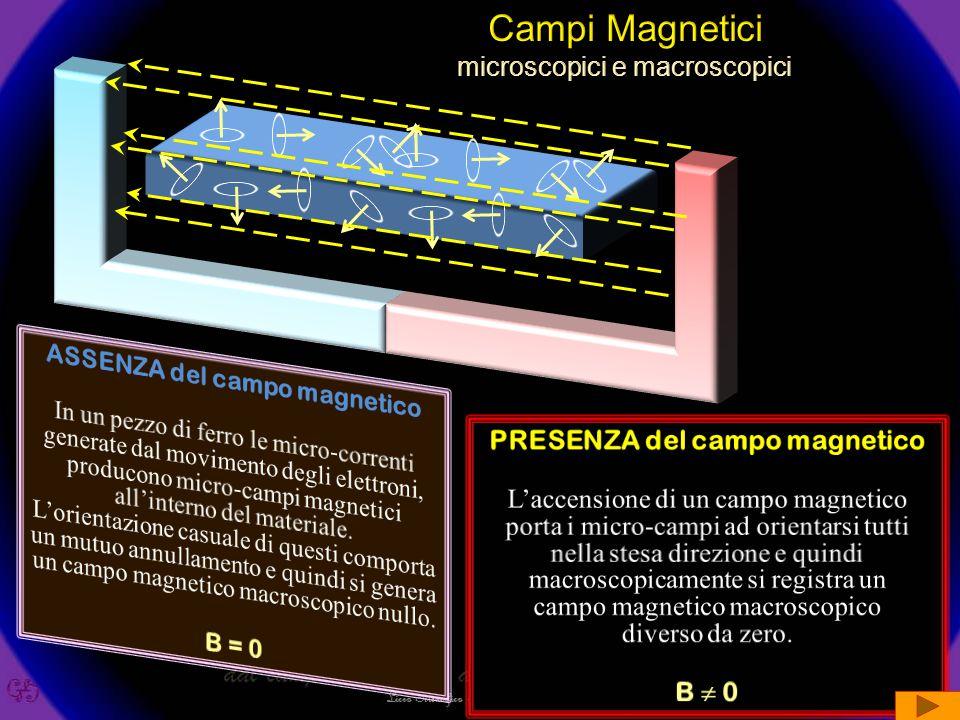 1 A MPERE (A) è l'intensità di corrente che circolando in due fili molto lunghi paralleli e rettilinei, posti alla distanza di 1metro esercita una for