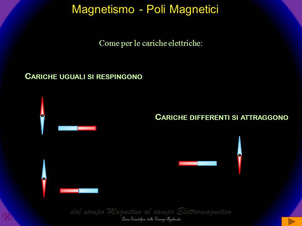 N S Esistono due tipi di carche magnetiche indicate con: POLO NORD e POLO SUD N S N S NON è possibile separare il PS dal PN