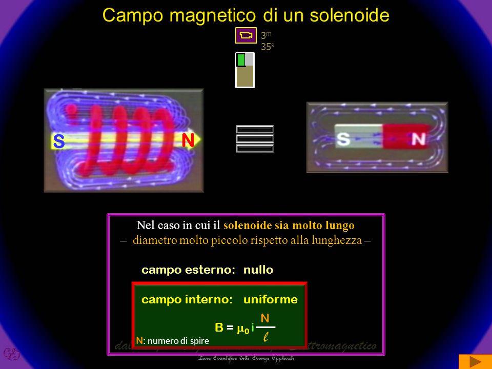 Un punto P posto sull'asse di una spira di raggio R ad una distanza d dal centro della spira sente un campo magnetico B dato dalla relazione: P d R B