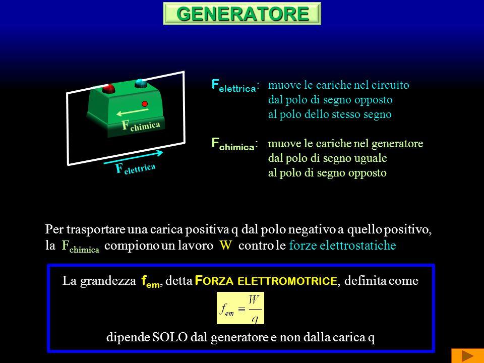 GENERATOREdiCorrente