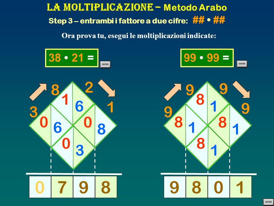 La Moltiplicazione – Metodo Arabo Step 3 – entrambi i fattore a due cifre: ## ## Ora prova tu, esegui le moltiplicazioni indicate: 8 3 987 38 21 =99 9