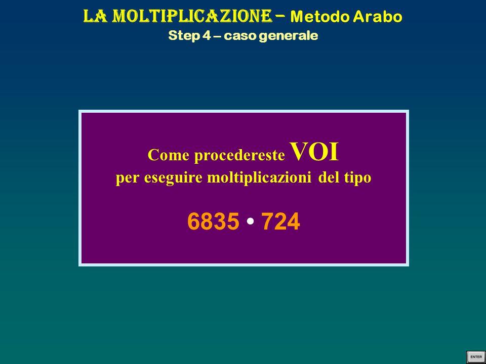 La Moltiplicazione – Metodo Arabo Step 4 – caso generale Come procedereste VOI per eseguire moltiplicazioni del tipo 6835 724