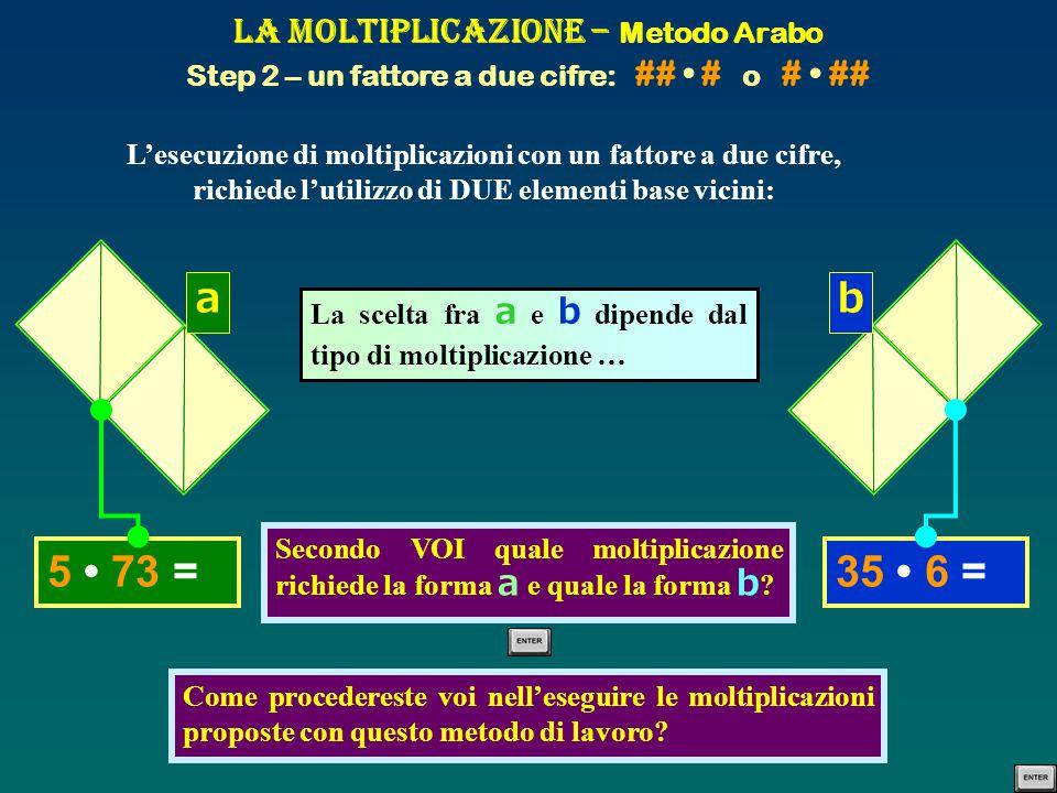La Moltiplicazione – Metodo Arabo Step 2 – un fattore a due cifre: ## # o # ## L'esecuzione di moltiplicazioni con un fattore a due cifre, richiede l'