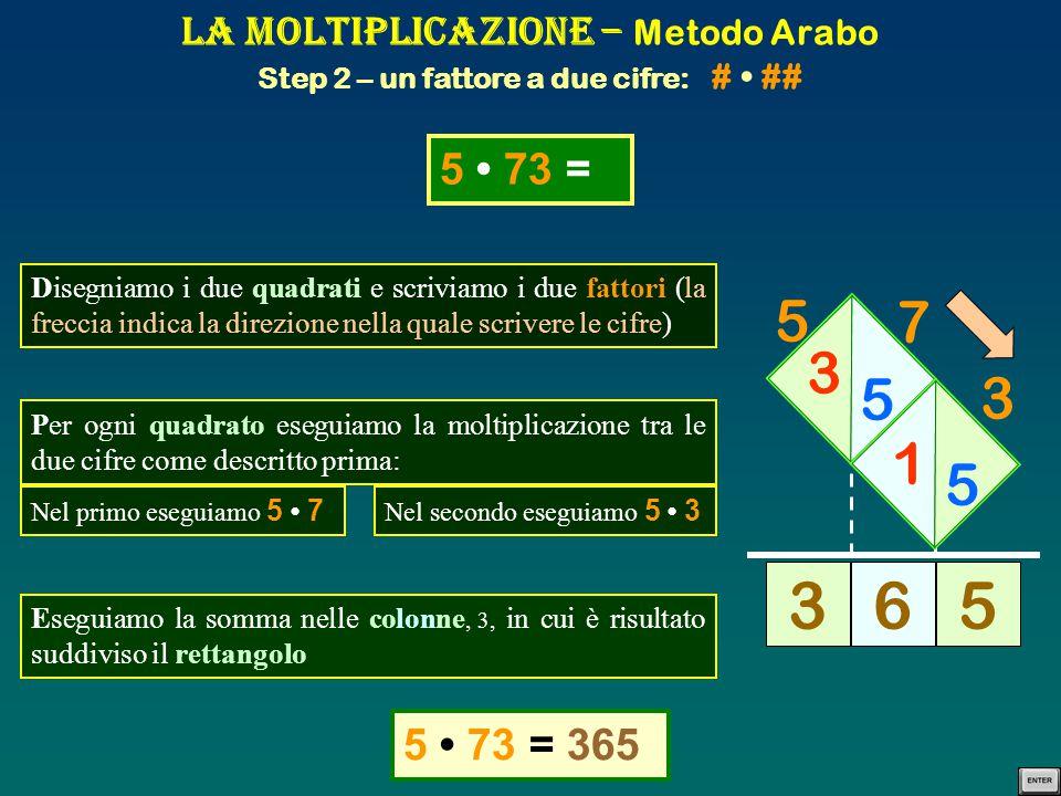 La Moltiplicazione – Metodo Arabo Step 2 – un fattore a due cifre: # ## Disegniamo i due quadrati e scriviamo i due fattori (la freccia indica la dire