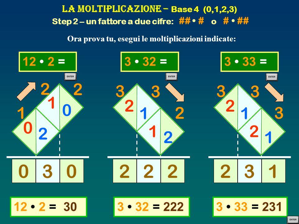 3 33 =12 2 =3 32 = La Moltiplicazione – Base 4 (0,1,2,3) Step 2 – un fattore a due cifre: ## # o # ## Ora prova tu, esegui le moltiplicazioni indicate