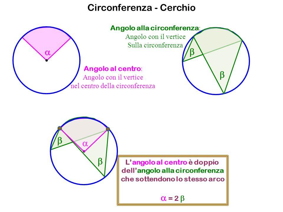 Circonferenza - Cerchio  Angolo al centro : Angolo con il vertice nel centro della circonferenza   Angolo alla circonferenza : Angolo con il vertic