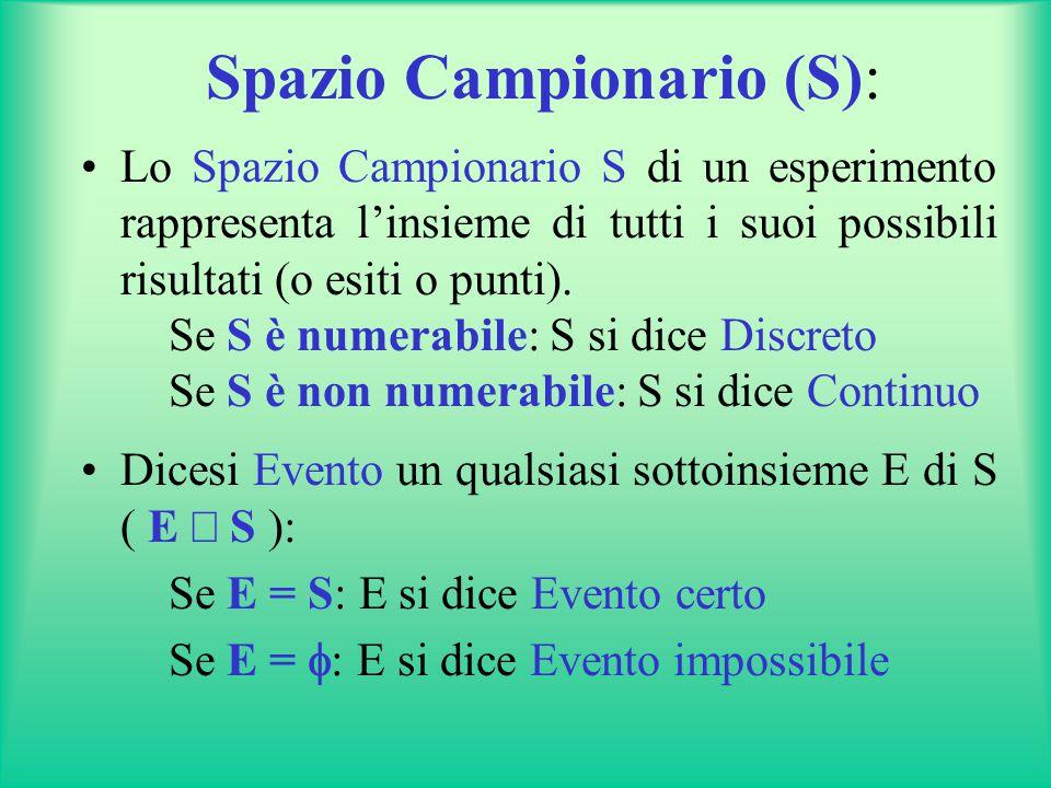 Spazio Campionario (S): Lo Spazio Campionario S di un esperimento rappresenta l'insieme di tutti i suoi possibili risultati (o esiti o punti). Se S è