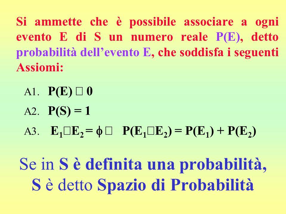 Se in S è definita una probabilità, S è detto Spazio di Probabilità Si ammette che è possibile associare a ogni evento E di S un numero reale P(E), de