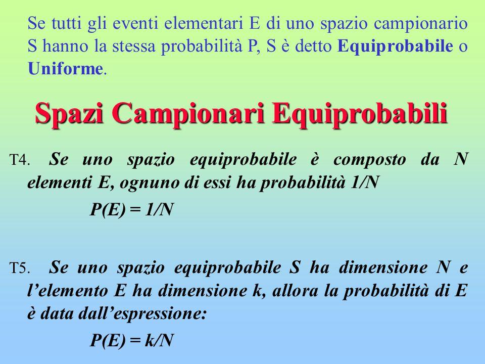 Spazi Campionari Equiprobabili T4. Se uno spazio equiprobabile è composto da N elementi E, ognuno di essi ha probabilità 1/N P(E) = 1/N T5. Se uno spa