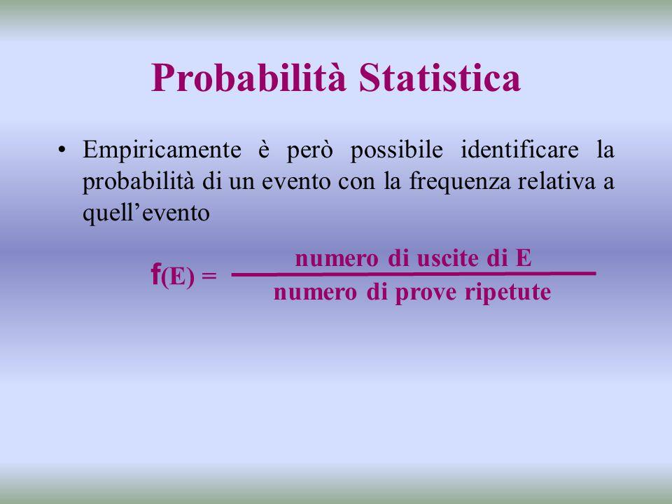 Probabilità Statistica Empiricamente è però possibile identificare la probabilità di un evento con la frequenza relativa a quell'evento numero di prov