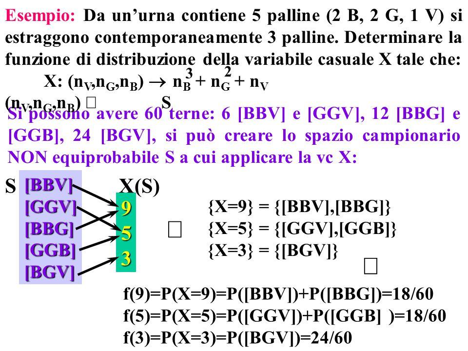 Si possono avere 60 terne: 6 [BBV] e [GGV], 12 [BBG] e [GGB], 24 [BGV], si può creare lo spazio campionario NON equiprobabile S a cui applicare la vc