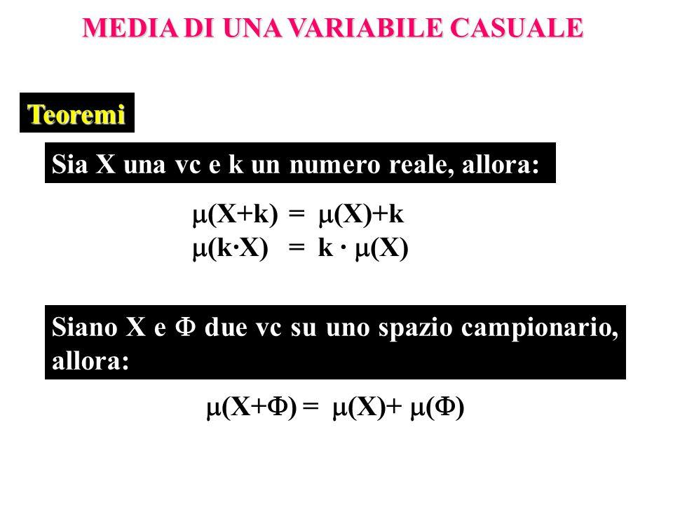 MEDIA DI UNA VARIABILE CASUALE Teoremi Sia X una vc e k un numero reale, allora:  (X+k)=  (X)+k  (k·X)= k ·  (X) Siano X e  due vc su uno spazio