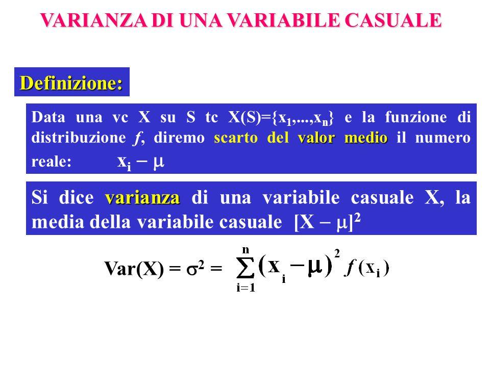 VARIANZA DI UNA VARIABILE CASUALE Definizione: valor medio Data una vc X su S tc X(S)={x 1,...,x n } e la funzione di distribuzione f, diremo scarto del valor medio il numero reale: x i  varianza Si dice varianza di una variabile casuale X, la media della variabile casuale [X  ] 2 Var(X) =  2 =