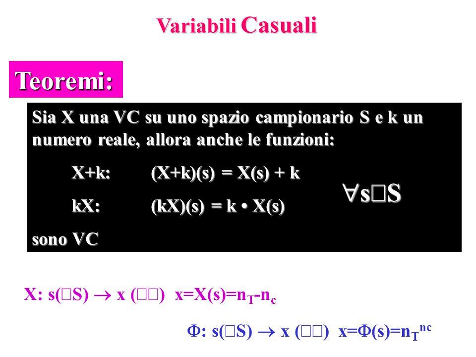 Variabili Casuali Siano X e  due VC su uno spazio campionario S, allora anche le funzioni: X+  :(X +  )(s) = X(s) +  (s) X  :(X  )(s) = X(s)  (s) sono VC Teoremi: sSsS X: s(  S)  x (  ) x=X(s)=n T -n c  : s(  S)  x (  ) x=  (s)=n T nc