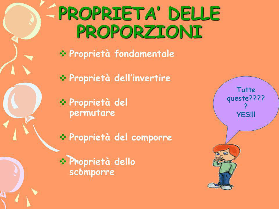 PROPRIETA' DELLE PROPORZIONI PProprietà fondamentale PProprietà dell'invertire PProprietà del permutare PProprietà del comporre PProprietà d