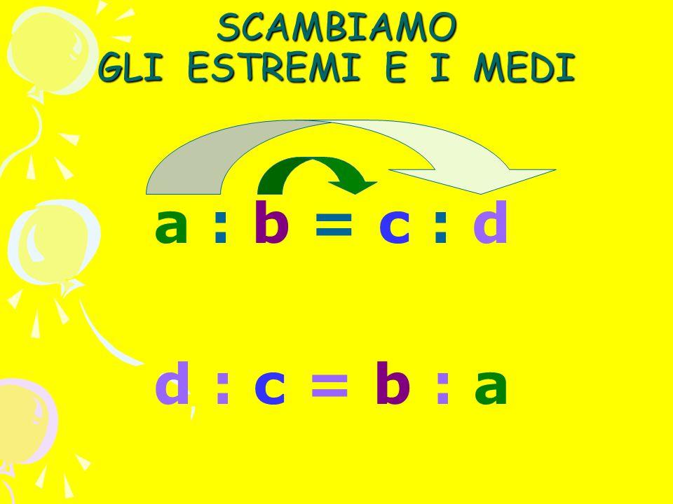 SCAMBIAMO GLI ESTREMI E I MEDI a : b = c : d d : c = b : a