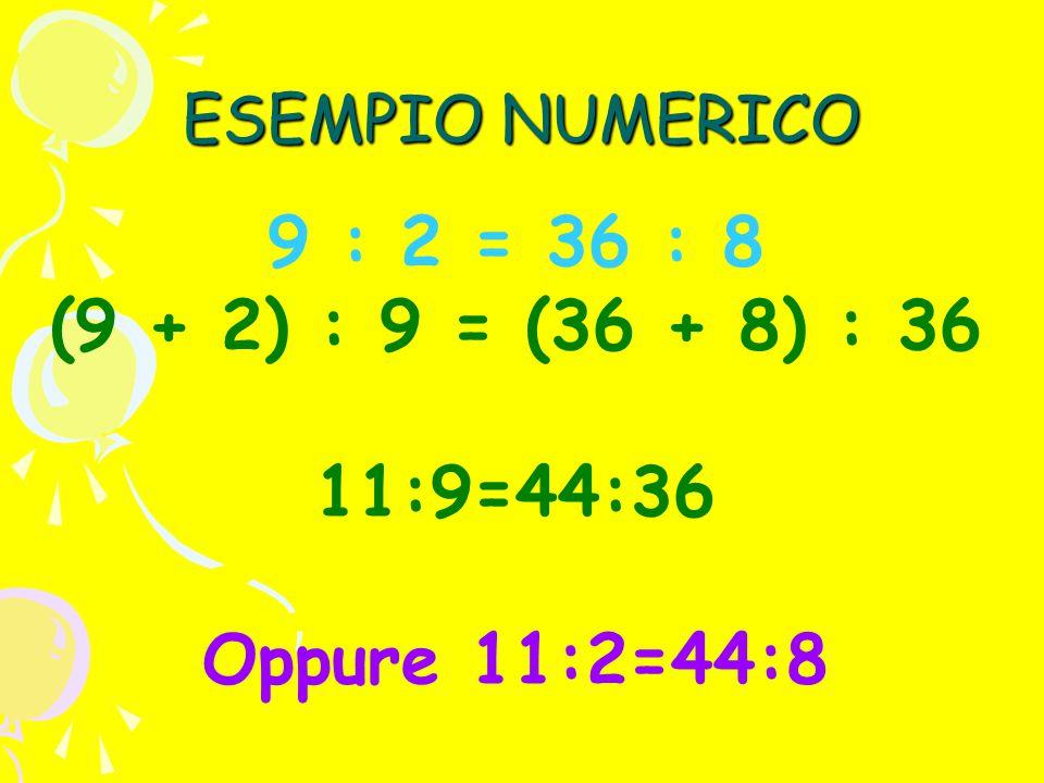 ESEMPIO NUMERICO 9 : 2 = 36 : 8 (9 + 2) : 9 = (36 + 8) : 36 11:9=44:36 Oppure 11:2=44:8