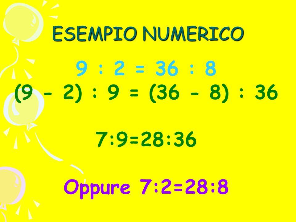 ESEMPIO NUMERICO 9 : 2 = 36 : 8 (9 - 2) : 9 = (36 - 8) : 36 7:9=28:36 Oppure 7:2=28:8