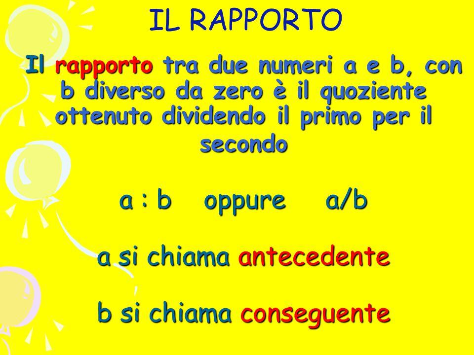 Il Il rapporto rapporto tra due numeri a e b, con b diverso da zero è il quoziente ottenuto dividendo il primo per il secondo a : b oppure a/b a si chiama antecedente b si chiama conseguente IL RAPPORTO