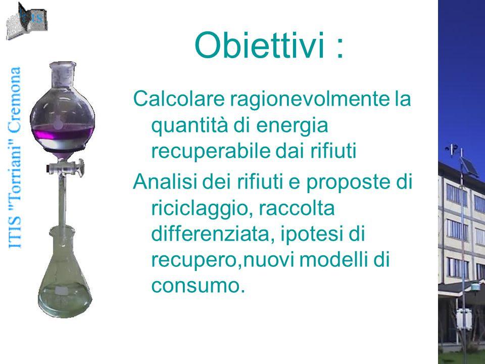 Obiettivi : Calcolare ragionevolmente la quantità di energia recuperabile dai rifiuti Analisi dei rifiuti e proposte di riciclaggio, raccolta differenziata, ipotesi di recupero,nuovi modelli di consumo.