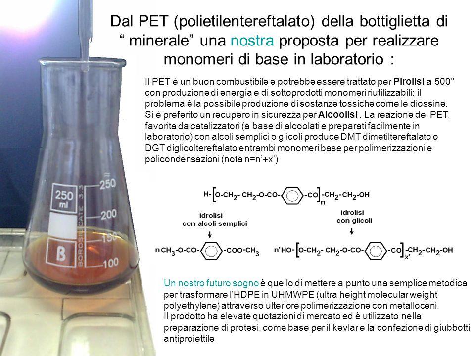 Un nostro futuro sogno è quello di mettere a punto una semplice metodica per trasformare l'HDPE in UHMWPE (ultra height molecular weight polyethylene) attraverso ulteriore polimerizzazione con metalloceni.