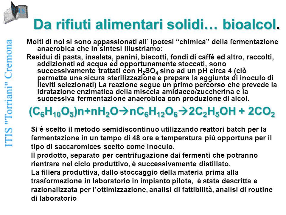 Molti di noi si sono appassionati all' ipotesi chimica della fermentazione anaerobica che in sintesi illustriamo: Residui di pasta, insalata, panini, biscotti, fondi di caffè ed altro, raccolti, addizionati ad acqua ed opportunamente stoccati, sono successivamente trattati con H 2 SO 4 sino ad un pH circa 4 (ciò permette una sicura sterilizzazione e prepara la aggiunta di inoculo di lieviti selezionati) La reazione segue un primo percorso che prevede la idratazione enzimatica della miscela amidaceo/zuccherina e la successiva fermentazione anaerobica con produzione di alcol.
