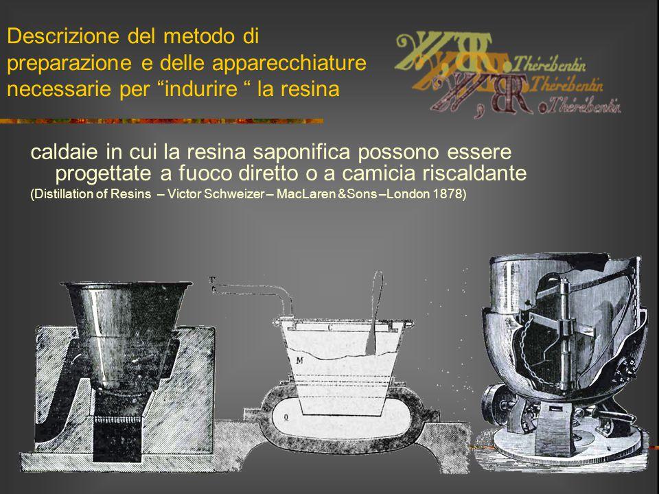 """Descrizione del metodo di preparazione e delle apparecchiature necessarie per """"indurire """" la resina caldaie in cui la resina saponifica possono essere"""