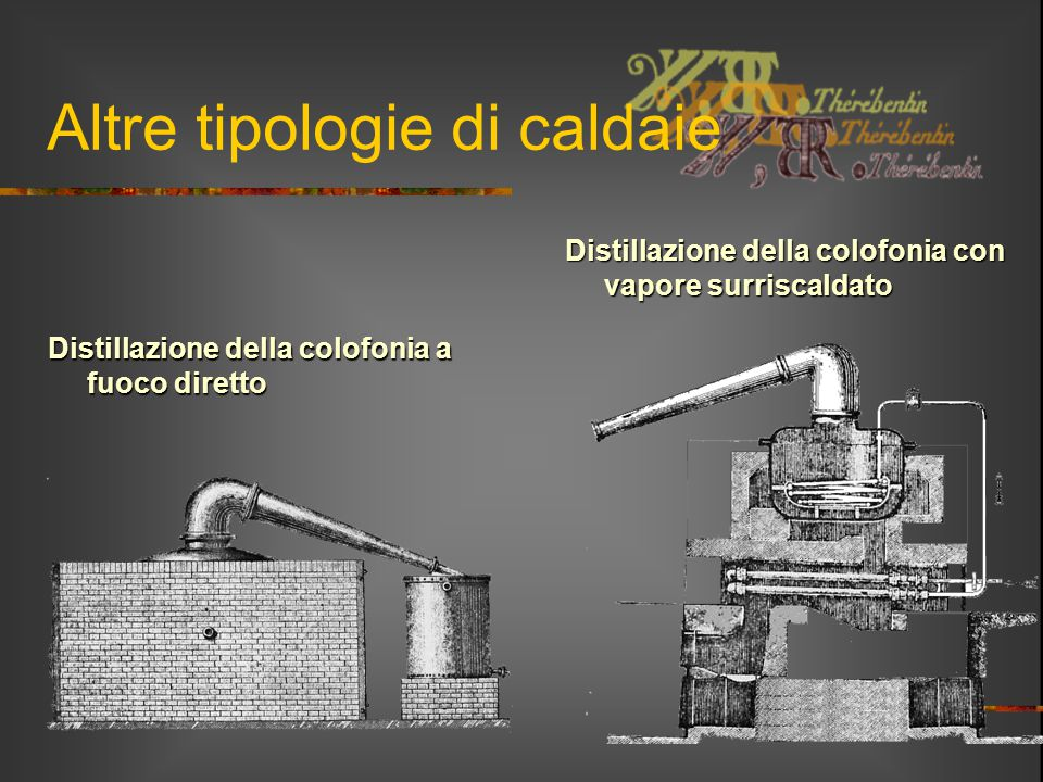 Altre tipologie di caldaie Distillazione della colofonia a fuoco diretto Distillazione della colofonia con vapore surriscaldato