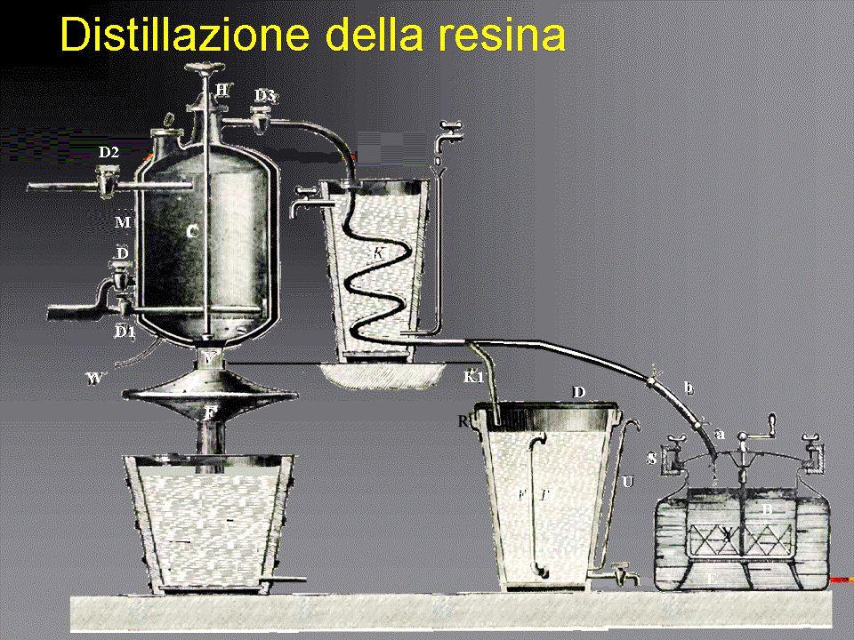 Distillazione della resina