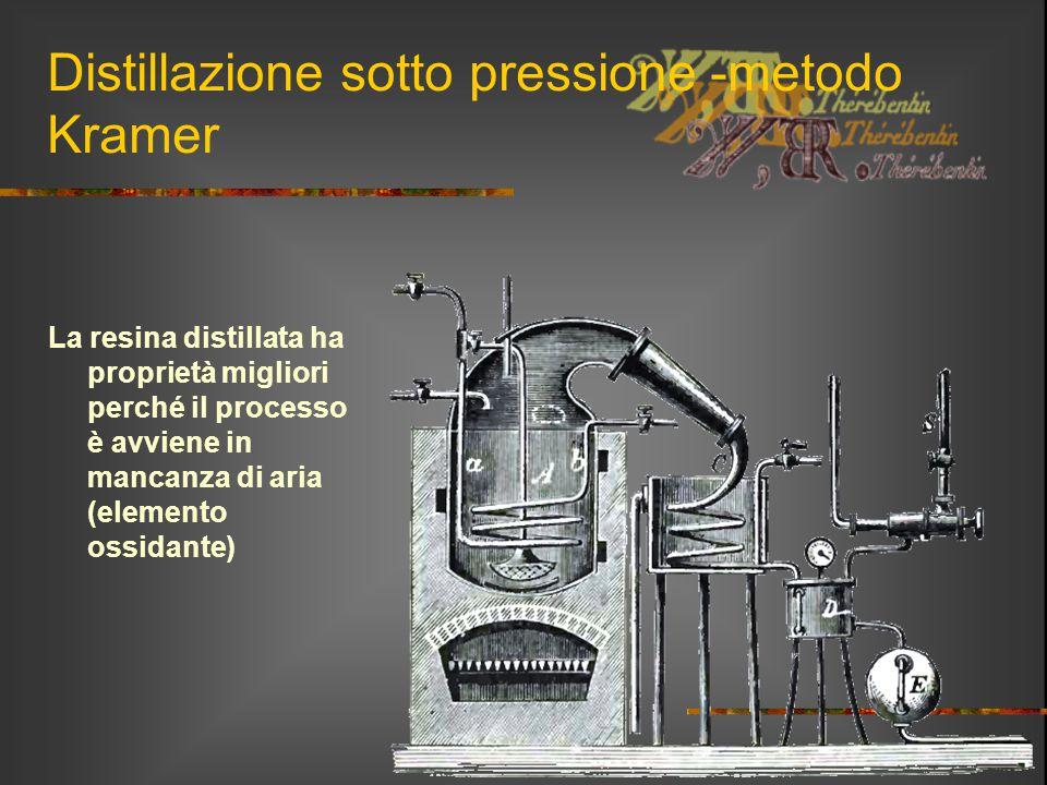 Distillazione sotto pressione -metodo Kramer La resina distillata ha proprietà migliori perché il processo è avviene in mancanza di aria (elemento oss