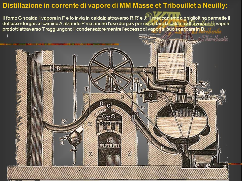 Distillazione in corrente di vapore di MM Masse et Tribouillet a Neuilly: Il forno G scalda il vapore in F e lo invia in caldaia attraverso R,R' e J;