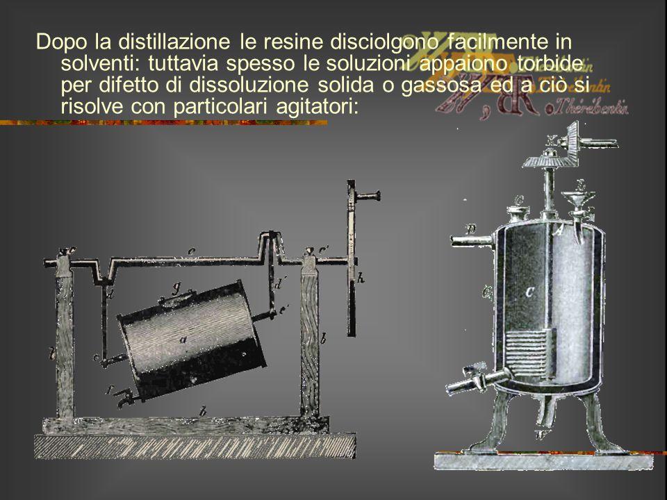 Dopo la distillazione le resine disciolgono facilmente in solventi: tuttavia spesso le soluzioni appaiono torbide per difetto di dissoluzione solida o