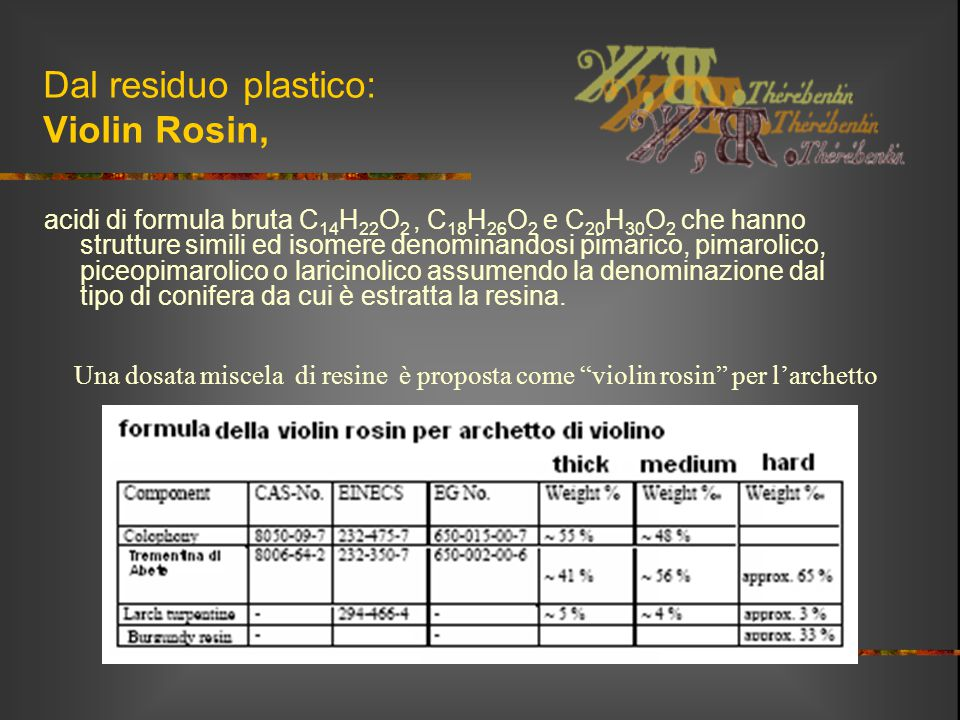 Dal residuo plastico: Violin Rosin, acidi di formula bruta C 14 H 22 O 2, C 18 H 26 O 2 e C 20 H 30 O 2 che hanno strutture simili ed isomere denomina