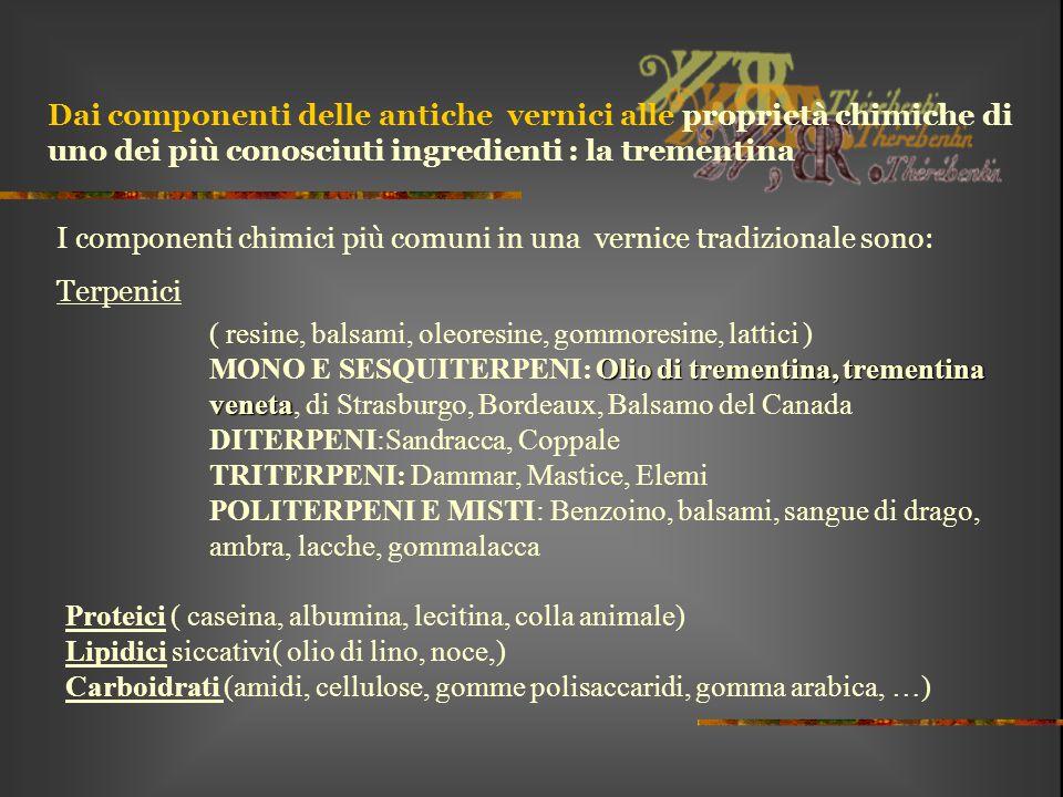 Dai componenti delle antiche vernici alle proprietà chimiche di uno dei più conosciuti ingredienti : la trementina I componenti chimici più comuni in