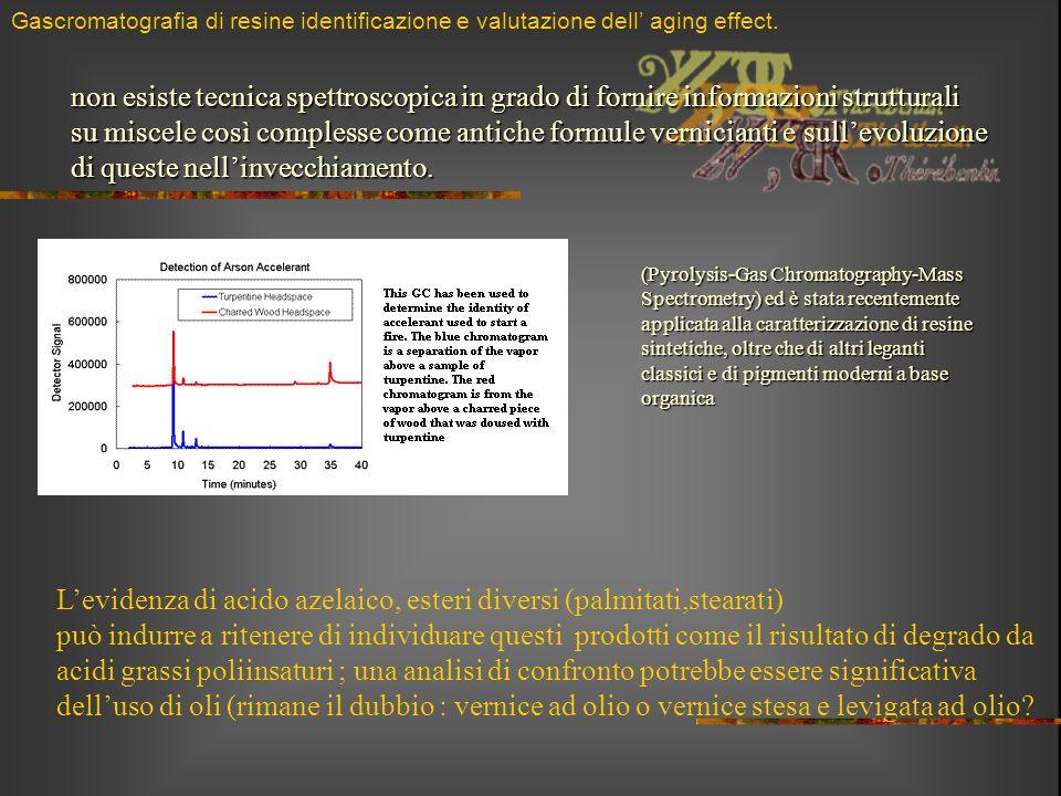 Gascromatografia di resine identificazione e valutazione dell' aging effect. L'evidenza di acido azelaico, esteri diversi (palmitati,stearati) può ind