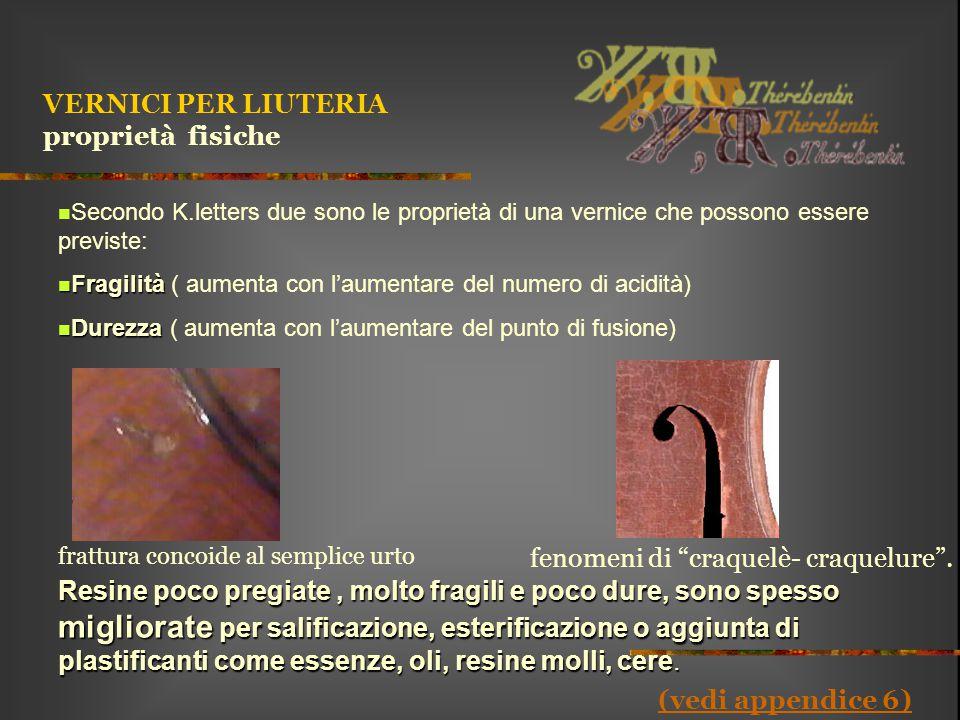 VERNICI PER LIUTERIA proprietà fisiche (vedi appendice 6) Secondo K.letters due sono le proprietà di una vernice che possono essere previste: Fragilit